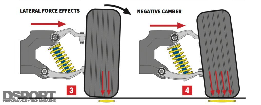 166-tech-alignment-004a-cambereffects-1024x768.jpg